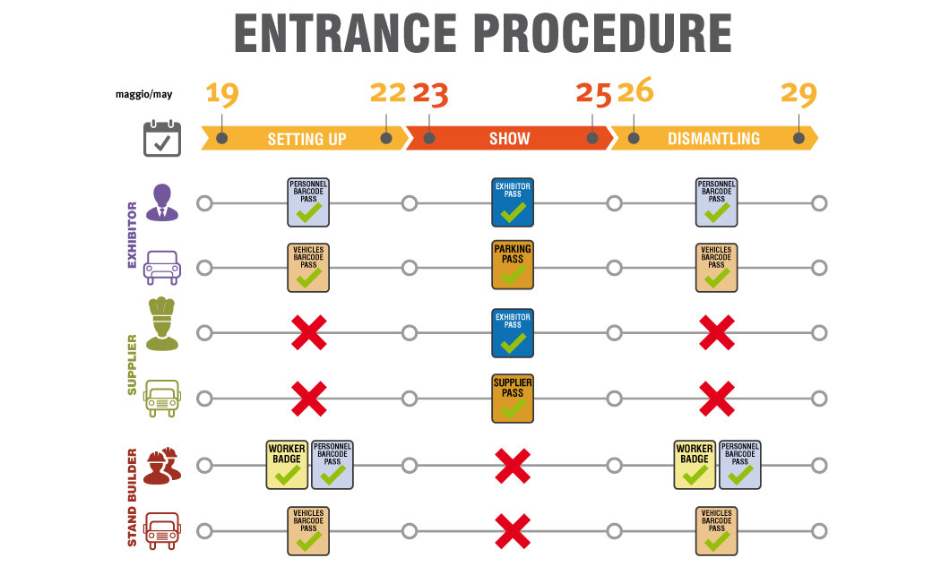 entrance_procedure2017.jpg